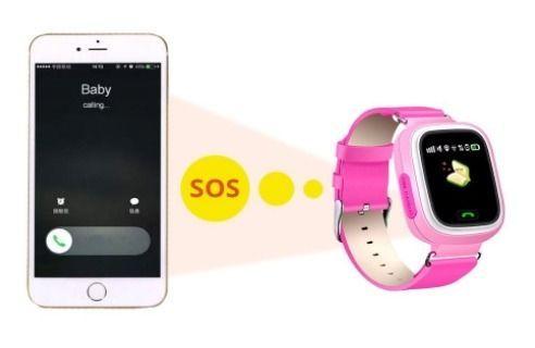 fe9683032 7 opciones de localizador GPS para niños. ¡Lo necesito!