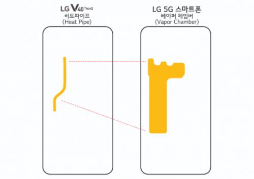 celular 5g de lg