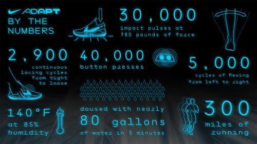 Nike Adapt BB, los tenis inteligentes de Nike