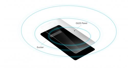 pantalla del LG G8 ThinQ