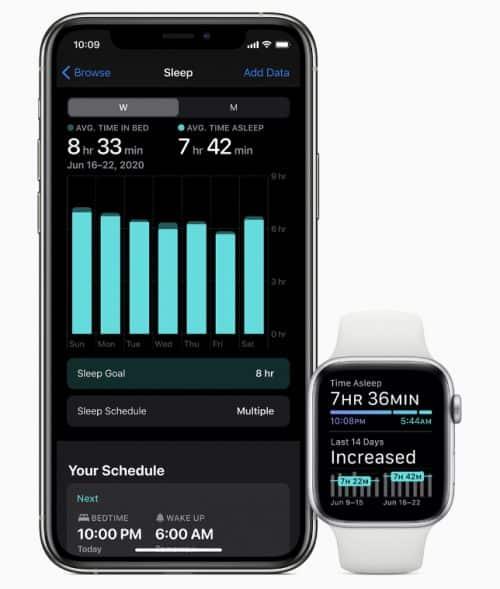 WatchOS7 Novedades del WWDC 2020