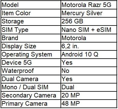 detalles del Motorola Razr 2