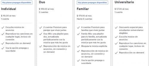 precios de Spotify en México
