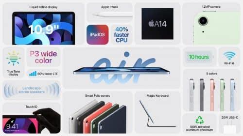 Nueva iPad Air de 4ta generación