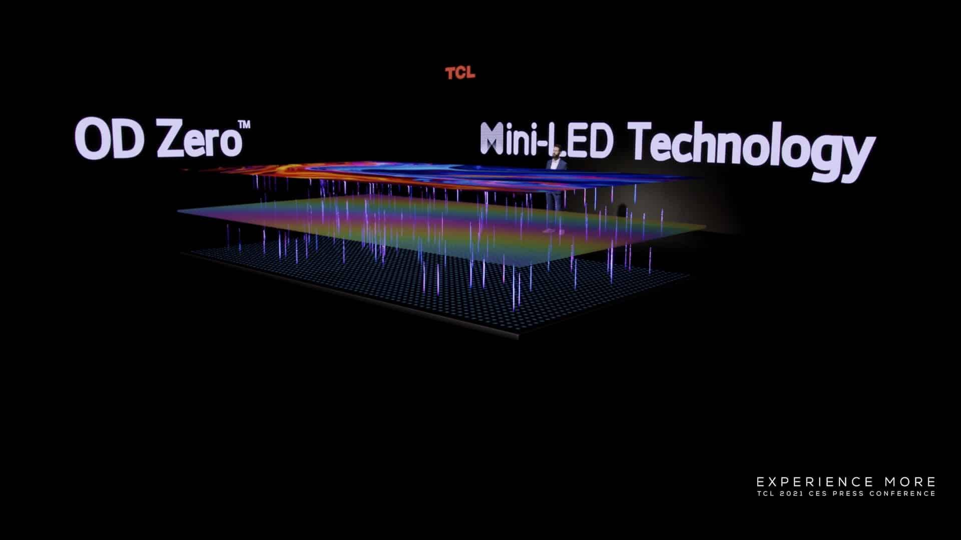 TCL OD Zero Mini LED.