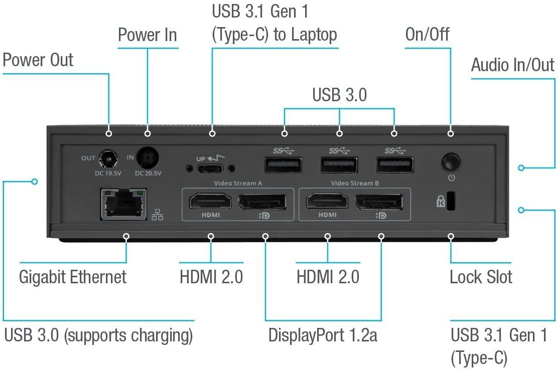 Targus USB-C 4K (DOC19OUSZ)