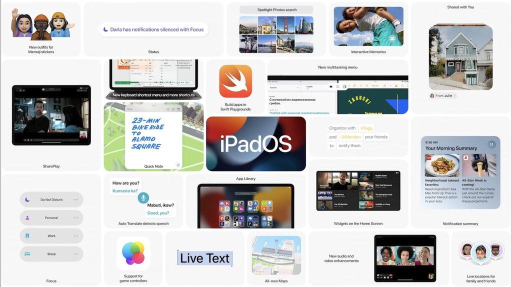Apple WWDC 21